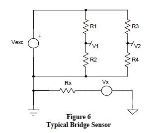 Common Mode Voltage (fig 6)