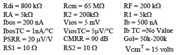 IC Op Amp Errors - Typical Values