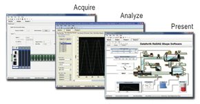 ReDAQ Shape Graphical Data Acquisition Software for MAQ20