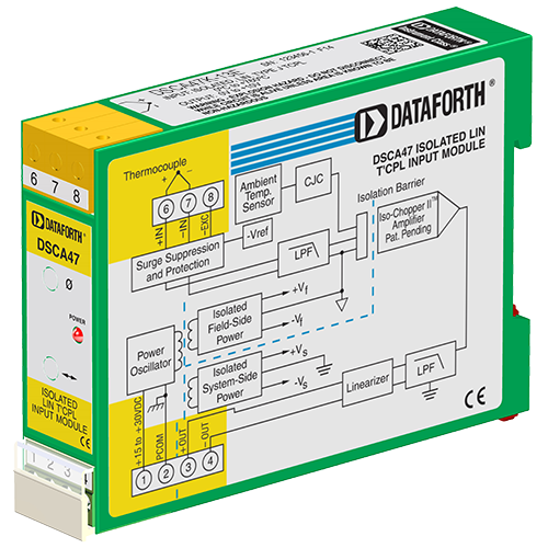 DSCA47K-13E: Linearized Thermocouple Input Signal Conditioner